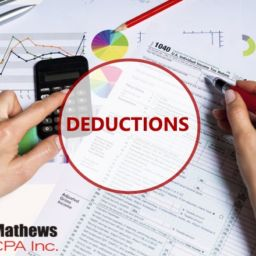 Standard deductions, Itemized deductions and Above-the-line deductions.